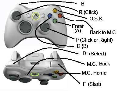 xbox360controllermapnes.jpg
