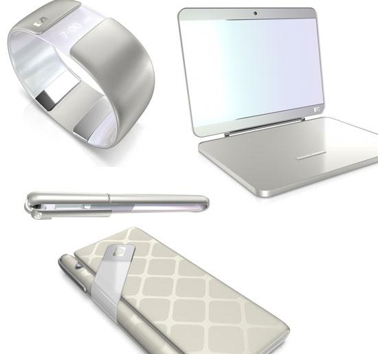 HP Concepts