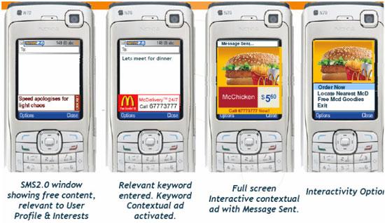 SMS2.0 Contextual Ad